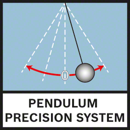 Pendulum Prec. System Precision pendulum system consists of high-precision, hardened shaped parts and optics with shock absorber