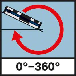 Measuring range of angles 0°-360° Angle measuring range 0°-360°