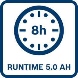 Runtime 8 h with 5.0 Ah battery