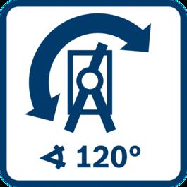 Inclination angle 120°